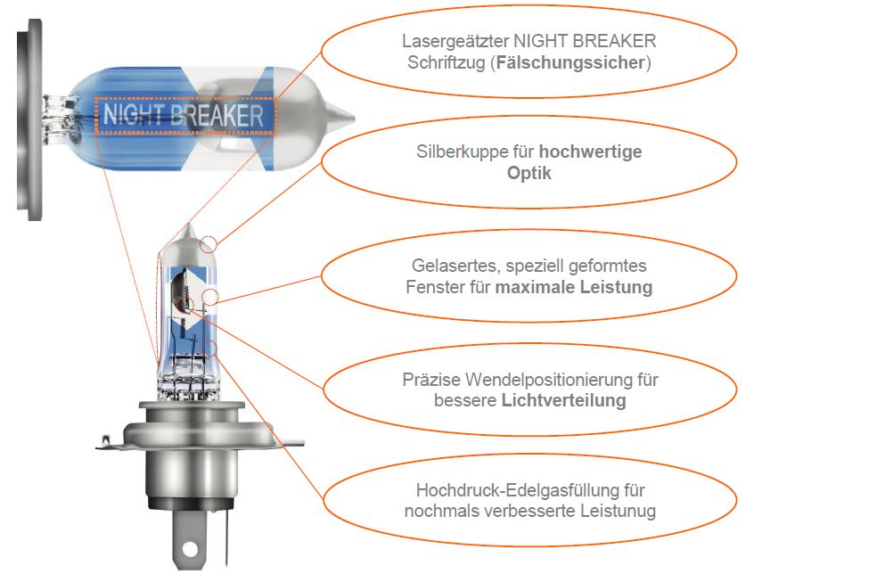 Vorteile Night Breaker Laser